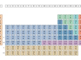 Periodic Table Fotografisk tryk af Andrew Brookes