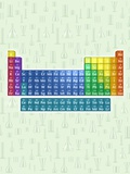 Periodic table of the elements with glassware Photographic Print