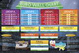 Euro Cup Wall Chart Prints