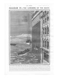 Titanic Lifeboats. Photographic Print