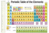 Periodic Table of the Elements White Scientific Chart Poster Print Print