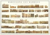 La Rambla, Barcelona Posters