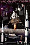 Man's Greatest Adventure Educational Space Chart Poster Print - Reprodüksiyon