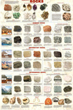 Laminated Introduction to Rocks Geology Science Chart Poster Posters