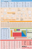 Educational (Geometry, Table of Elements, World Capitals) Art Poster Print Print