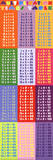 Multiplication (Math Times Tables) Art Poster Print Photo