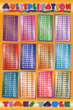 Multiplication (Math Times Tables) Art Poster Print Pósters