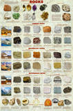 Introduction to Rocks Geology Educational Science Chart Poster - Reprodüksiyon