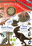 Laminated Mighty Dinosaurs Educational Chart Poster Print Láminas