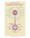 Regional Cakes of Great Britain Print by Stephen Wildish