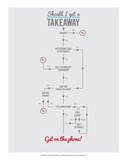 Should I Get a Take-Away Posters by Stephen Wildish