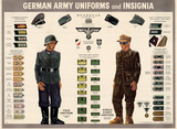 German Army Uniforms and Insignia Chart WWII War Propaganda Art Print Poster Masterprint