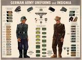 German Army Uniforms and Insignia Chart WWII War Propaganda Art Print Poster Masterprint