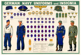 German Navy Uniforms and Insignia Chart WWII War Propaganda Art Print Poster Posters