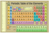 Periodic Table of the Elements Gold Scientific Chart Poster - Reprodüksiyon