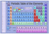 Periodic Table of the Elements Blue Scientific Chart Poster Print Photographie
