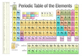 Periodic Table of the Elements White Scientific Chart Poster Print Plakát