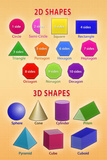 2D and 3D Shapes Educational Chart Poster Masterprint