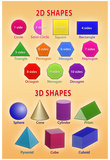 2D and 3D Shapes Educational Chart Poster Plakaty