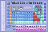 Periodic Table of the Elements Blue Scientific Chart Poster Print Masterprint