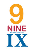 Number 9 Sign with Roman Numeral Banner Poster Masterprint