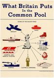 What Britain Puts in the Common Pool WWII War Propaganda Art Print Poster Prints