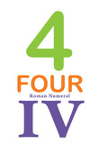 Number 4 Sign with Roman Numeral Banner Poster Masterprint