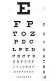 Eye Chart 10-Line Reference Poster Plakat