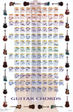 Guitar Chords Learn to Play Print Music Poster Póster