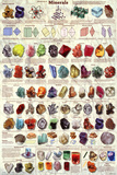Laminated Introduction to Minerals Educational Science Chart Poster - Posterler