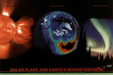 Laminated Solar Flares Eductional Poster Posters