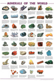 Minerals of the World Geological Chart Poster Photo