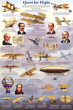 Laminated Quest for Flight Educational Airplane Chart Poster Poster