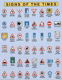 Signs of the Times Road Signs Art Print Poster Print