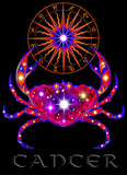 Cancer Astrological Sign Art Print Poster Photo