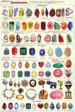 Laminated Introduction to Gemstones Educational Science Chart Poster Photo