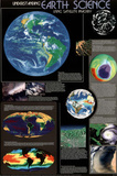 Earth Science Educational Science Chart Poster Print Print