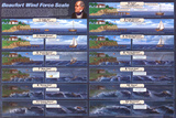 Laminated Beaufort Wind Scale Educational Science Chart Poster Prints