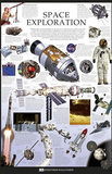 Space Exploration Dorling Kindersley Educational Poster Print Posters