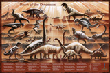 Dawn of the Dinosaurs Educational Poster Print Prints