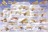 Flying Machines Airplane Educational Aerodynamic Chart Poster