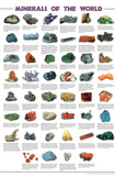 Laminated Minerals of the World Educational Poster Prints