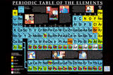Laminated Periodic Elements Educational Poster Posters
