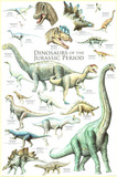 Laminated Dinosaurs of the Jurassic Period Laminated Poster Posters