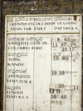 Timetable for the Colombo to Badulla Train at Pattipola, Highest Railway Station in Sri Lanka, 1892 Reprodukcja zdjęcia autor Rob Francis