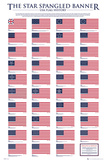 History of the American Flag, Art Print
