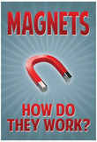 Magnets How Do They Work Prints