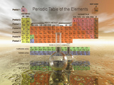 Periodic Table of the Elements with Chemistry Glassware Photographic Print by Carol &amp; Mike Werner