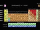 Tableau de classification périodique des éléments Reproduction photographique par Carol & Mike Werner