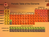 Periodic Table of the Elements Photographic Print by Carol & Mike Werner